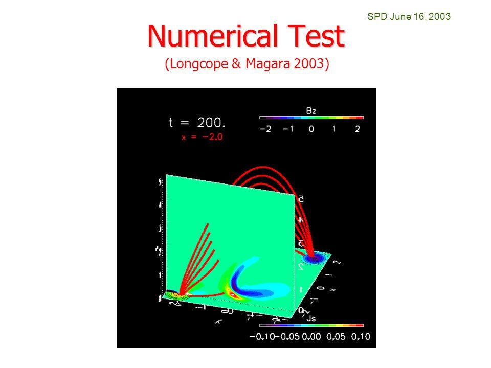 SPD June 16, 2003 Numerical Test (Longcope & Magara 2003)