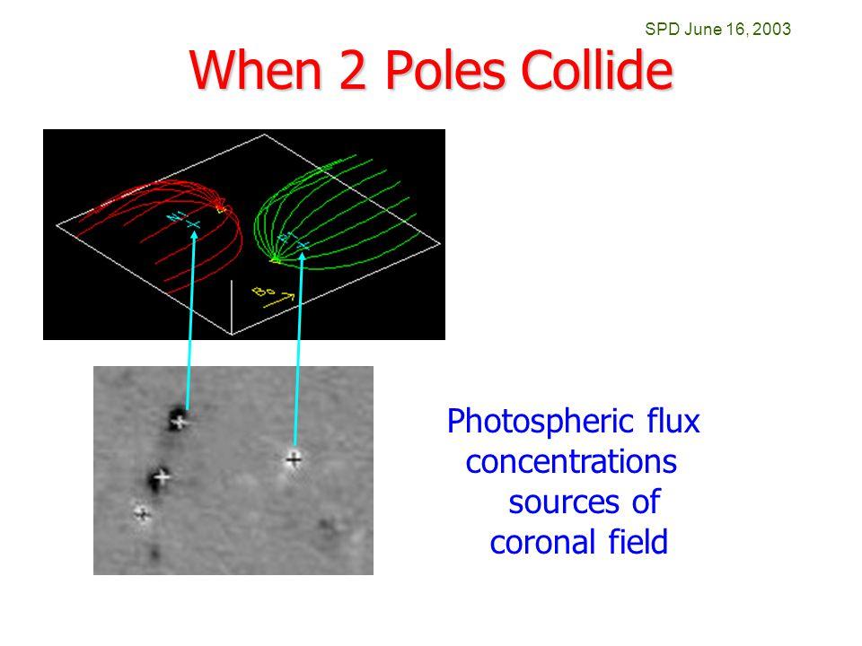 SPD June 16, 2003 When 2 Poles Collide Photospheric flux concentrations sources of coronal field