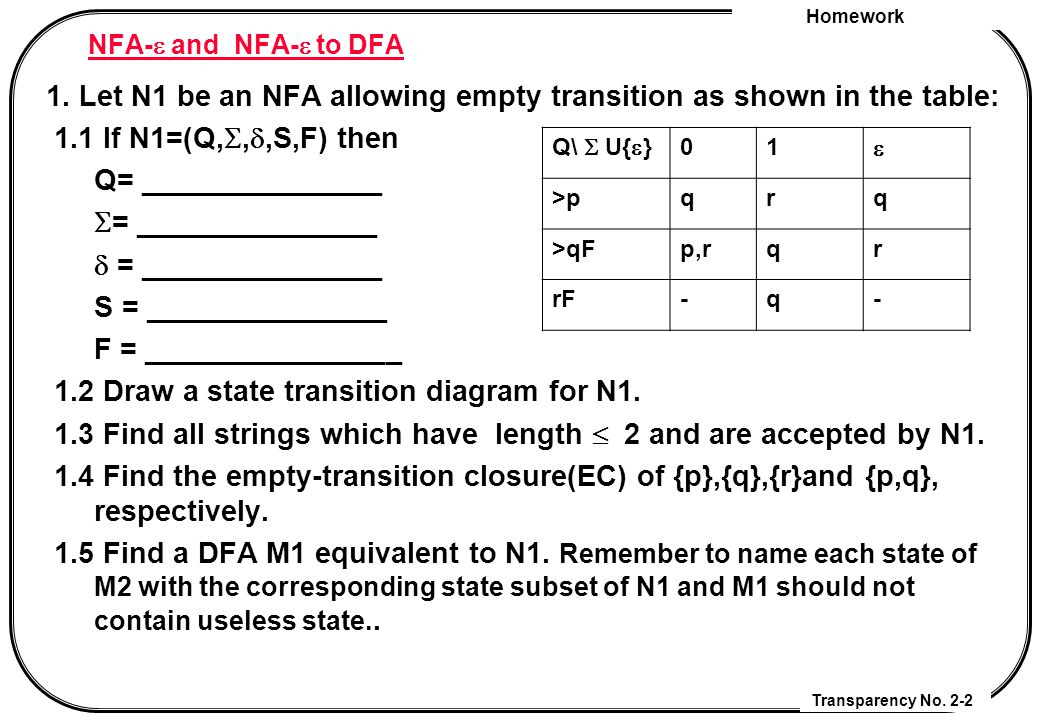 Homework Transparency No. 2-2 NFA-  and NFA-  to DFA 1.