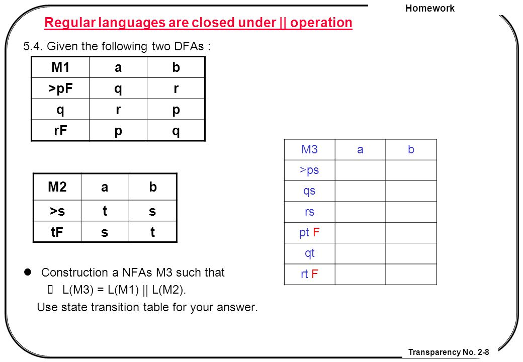 Homework Transparency No. 2-8 Regular languages are closed under || operation 5.4.