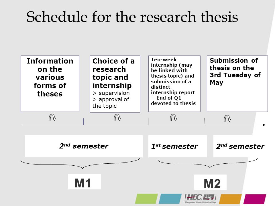 Schedule for the research thesis M1 2 nd semester Ten-week internship (may be linked with thesis topic) and submission of a distinct internship report - End of Q1 devoted to thesis Choice of a research topic and internship > supervision > approval of the topic Submission of thesis on the 3rd Tuesday of May Information on the various forms of theses 1 st semester M2