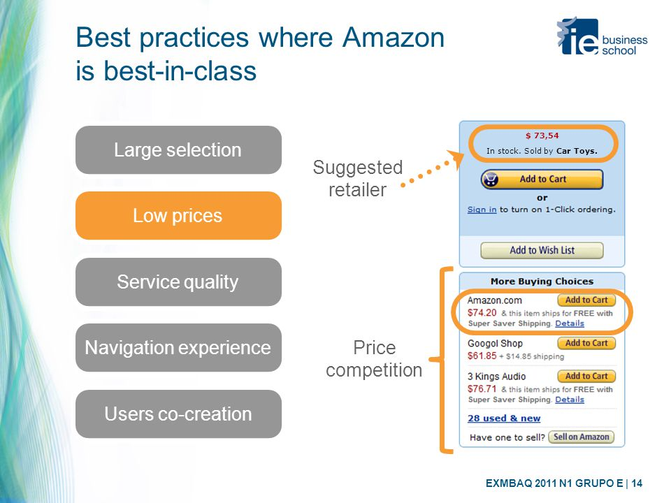 EXMBAQ 2011 N1 GRUPO E | 14 Best practices where Amazon is best-in-class Large selection Low prices Service quality Navigation experience $ 73,54 In s