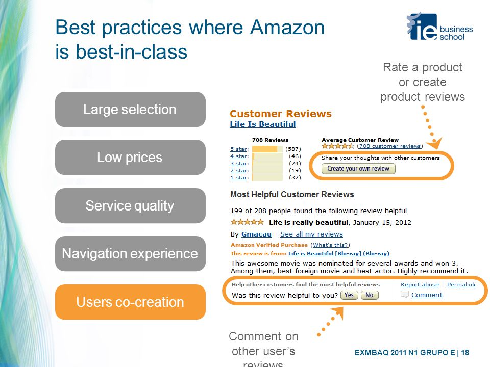 EXMBAQ 2011 N1 GRUPO E | 18 Best practices where Amazon is best-in-class Large selection Low prices Service quality Navigation experience Users co-creation Rate a product or create product reviews Comment on other user's reviews