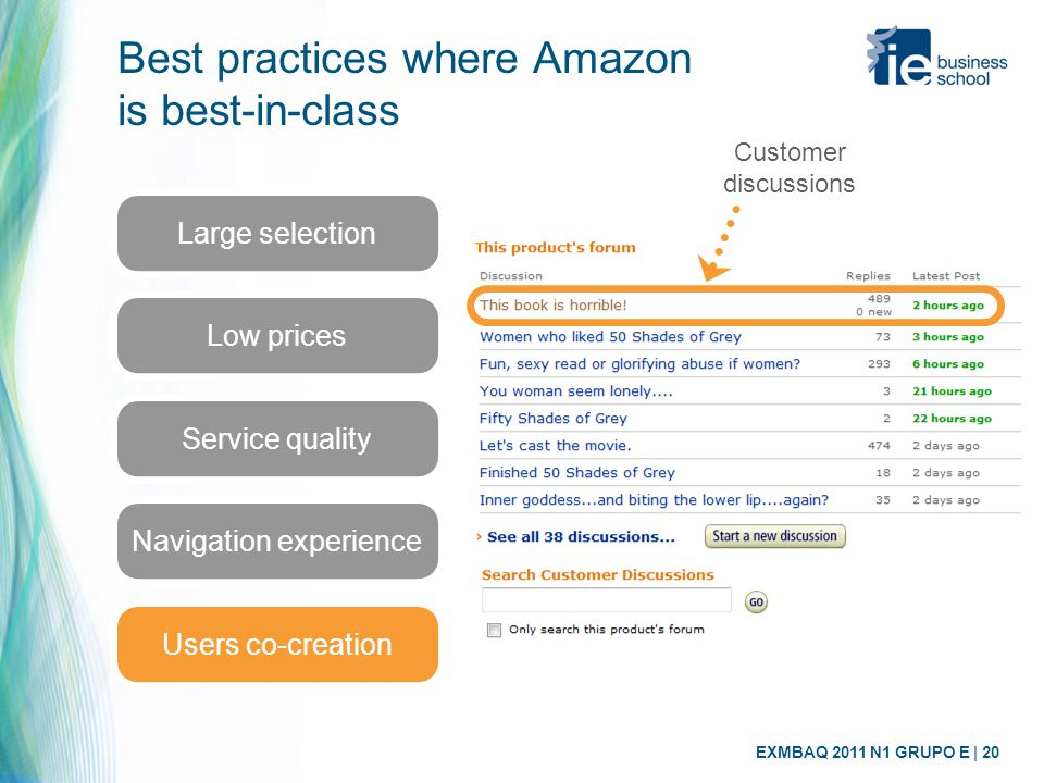 EXMBAQ 2011 N1 GRUPO E | 20 Best practices where Amazon is best-in-class Large selection Low prices Service quality Navigation experience Users co-creation Customer discussions