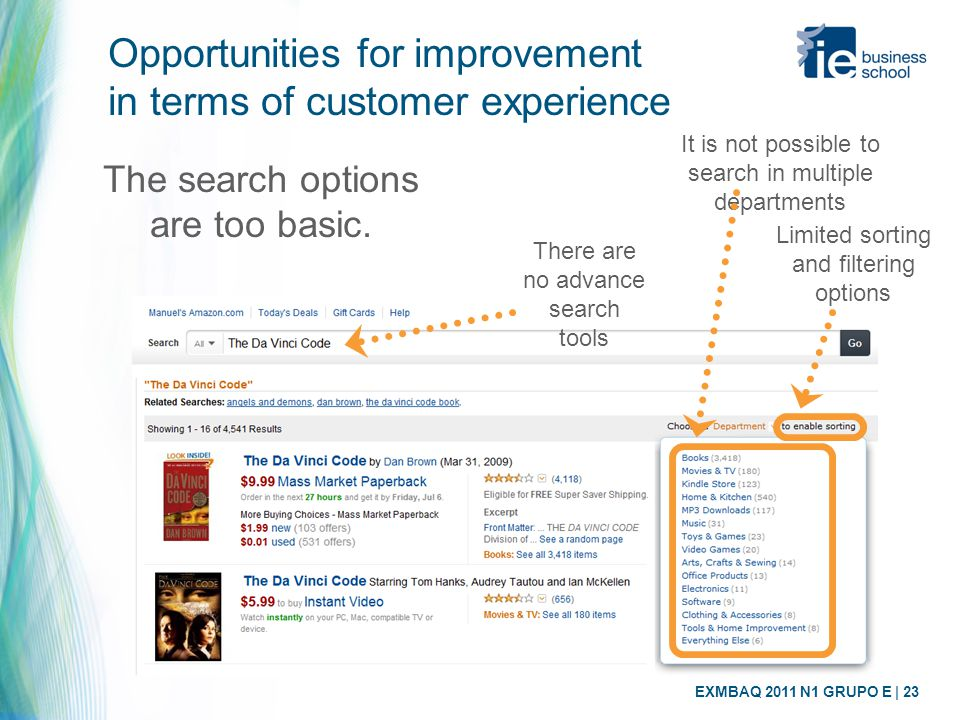 EXMBAQ 2011 N1 GRUPO E | 23 Opportunities for improvement in terms of customer experience The search options are too basic. There are no advance searc