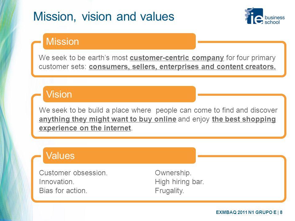 EXMBAQ 2011 N1 GRUPO E   9 Core value proposition Amazon's core value proposition is not disruptive.