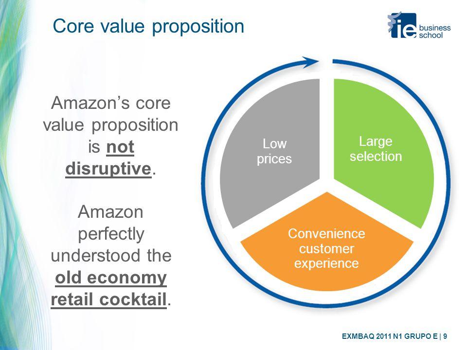 EXMBAQ 2011 N1 GRUPO E | 9 Core value proposition Amazon's core value proposition is not disruptive. Amazon perfectly understood the old economy retai