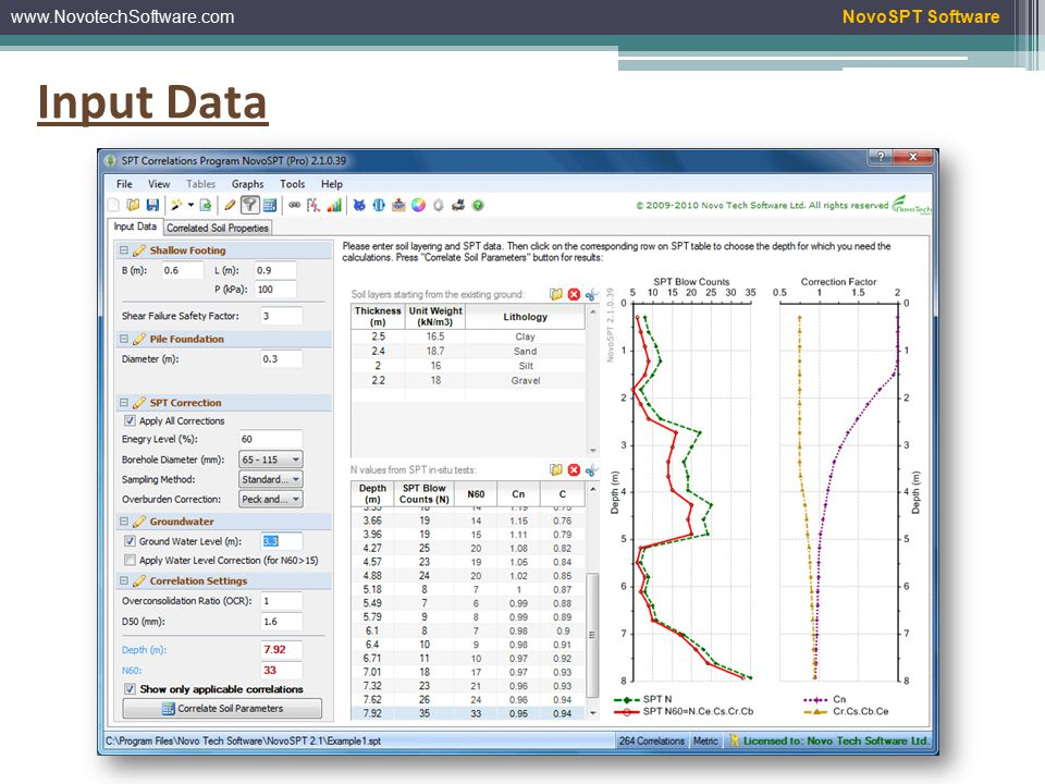 www.NovotechSoftware.comNovoSPT Software Input Data