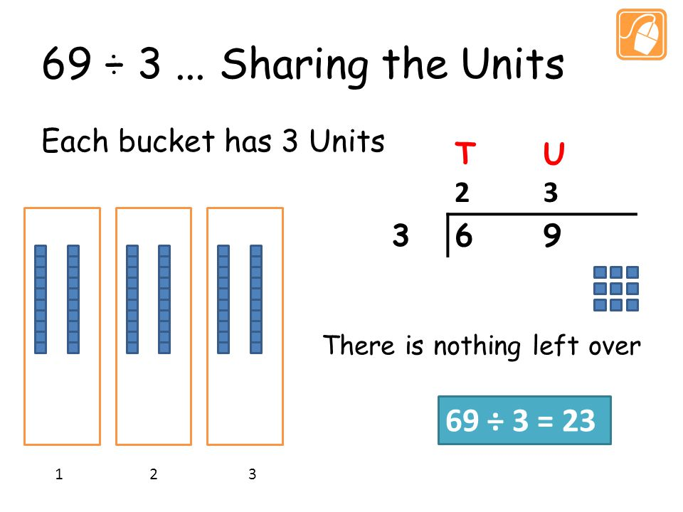Example 2: 75 ÷ 3 75 divided by 3.75 shared between 3.