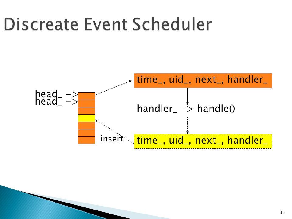 19 Discreate Event Scheduler time_, uid_, next_, handler_ head_ -> handler_ -> handle() time_, uid_, next_, handler_ insert head_ ->