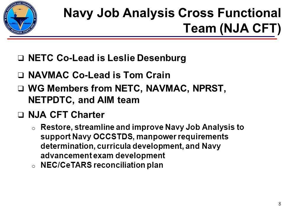 Navy Job Analysis Cross Functional Team (NJA CFT)  NETC Co-Lead is Leslie Desenburg  NAVMAC Co-Lead is Tom Crain  WG Members from NETC, NAVMAC, NPR
