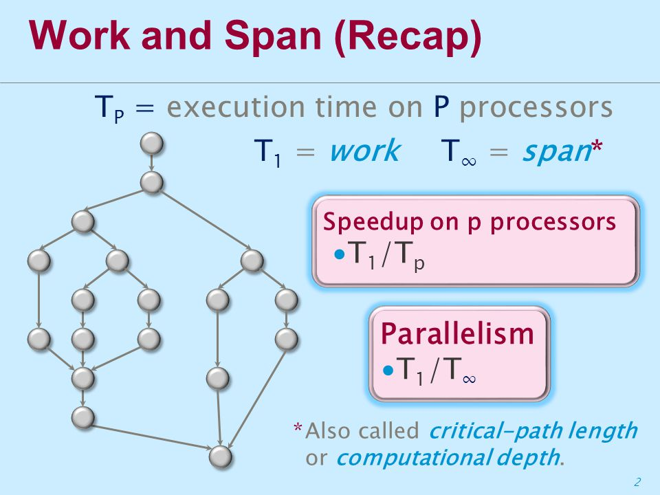 2 T P = execution time on P processors T 1 = workT ∞ = span* *Also called critical-path length or computational depth.