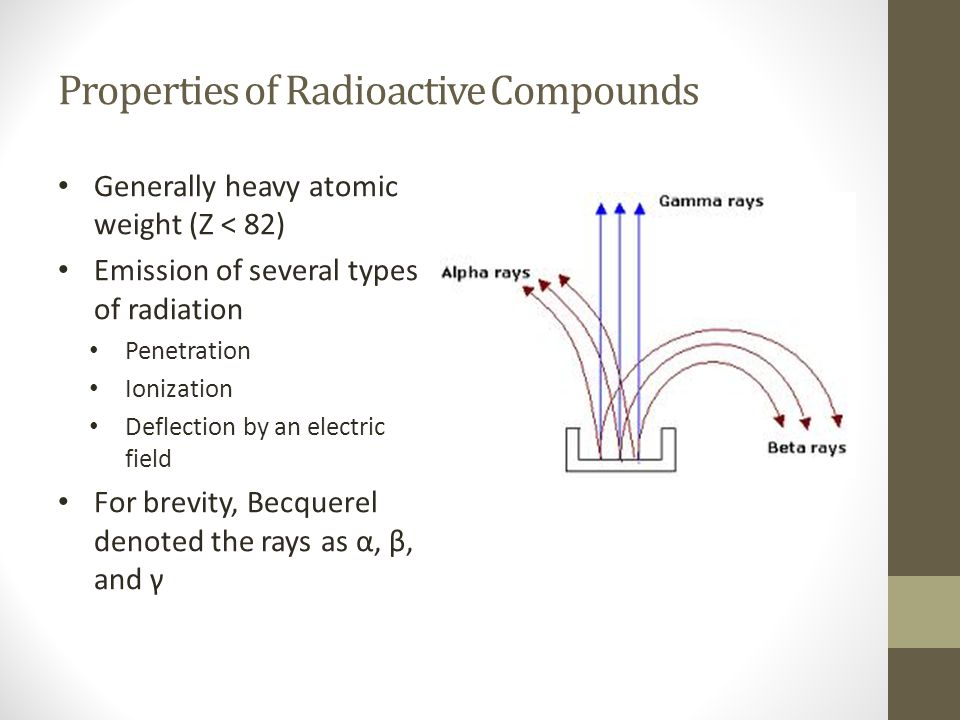 Properties of Radioactive Compounds Generally heavy atomic weight (Z < 82) Emission of several types of radiation Penetration Ionization Deflection by an electric field For brevity, Becquerel denoted the rays as α, β, and γ