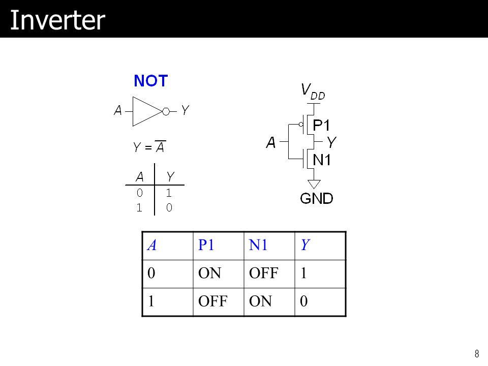 Inverter 8 AP1N1Y 0ONOFF1 1 ON0