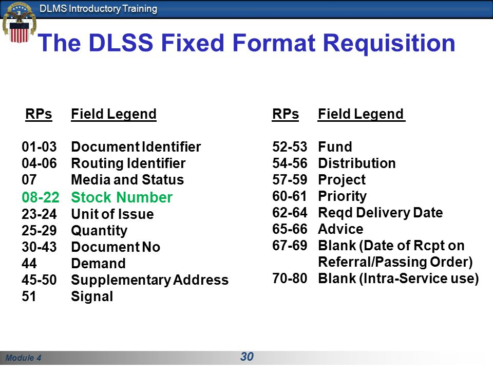 Module 4 30 DLMS Introductory Training RPs Field Legend 01-03Document Identifier 04-06 Routing Identifier 07 Media and Status 08-22 Stock Number 23-24