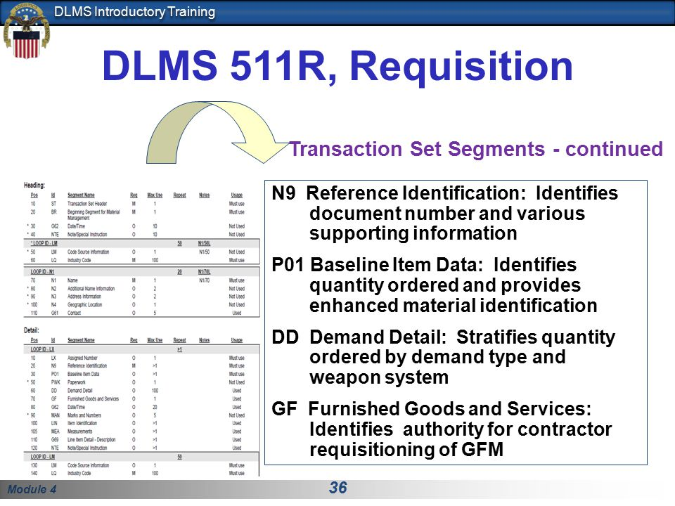 Module 4 36 DLMS Introductory Training DLMS 511R, Requisition N9 Reference Identification: Identifies document number and various supporting information P01 Baseline Item Data: Identifies quantity ordered and provides enhanced material identification DD Demand Detail: Stratifies quantity ordered by demand type and weapon system GF Furnished Goods and Services: Identifies authority for contractor requisitioning of GFM Transaction Set Segments - continued
