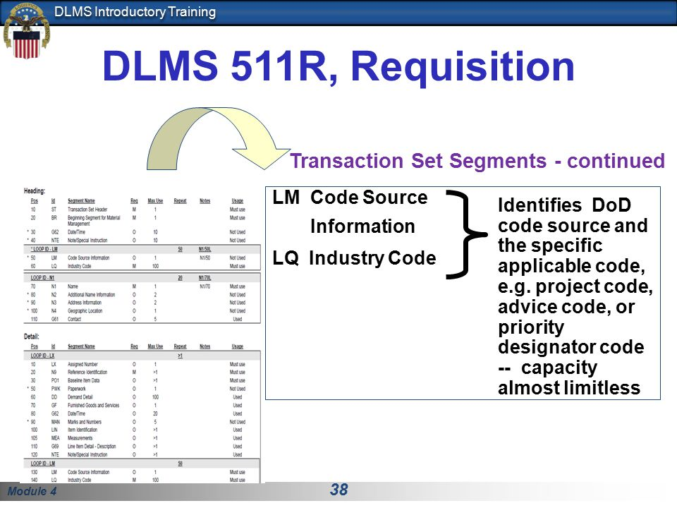 Module 4 38 DLMS Introductory Training DLMS 511R, Requisition LM Code Source Information LQ Industry Code Transaction Set Segments - continued Identifies DoD code source and the specific applicable code, e.g.