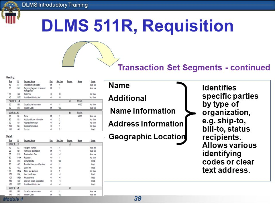 Module 4 39 DLMS Introductory Training DLMS 511R, Requisition N1 Name N2 Additional Name Information N3 Address Information N4 Geographic Location Tra