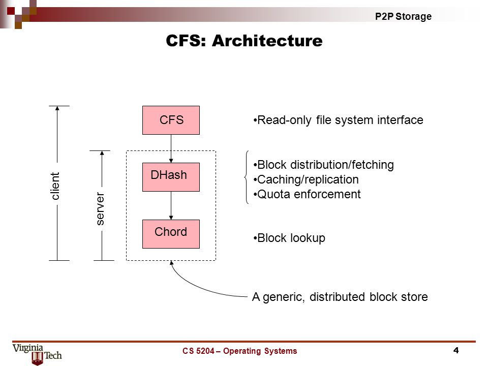 P2P Storage CS 5204 – Operating Systems5 CFS: Content-hash indexing Each block (except for the root block of a file system) is identified by an index obtained from a hash (e.g., SHA-1) of its contents A root block is signed by the author; the index of the root block is a hash of the user's public key B1 B2 data block Inode block F directory block H(B1) H(B2) H(F) D root block H(D) H( public key ) timestamp signature