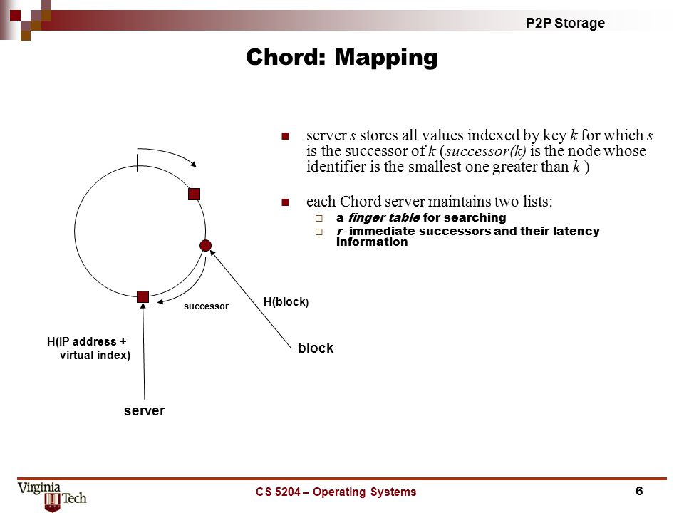P2P Storage CS 5204 – Operating Systems6 Chord: Mapping server s stores all values indexed by key k for which s is the successor of k (successor(k) is the node whose identifier is the smallest one greater than k ) each Chord server maintains two lists:  a finger table for searching  r immediate successors and their latency information server H(IP address + virtual index) block H(block ) successor