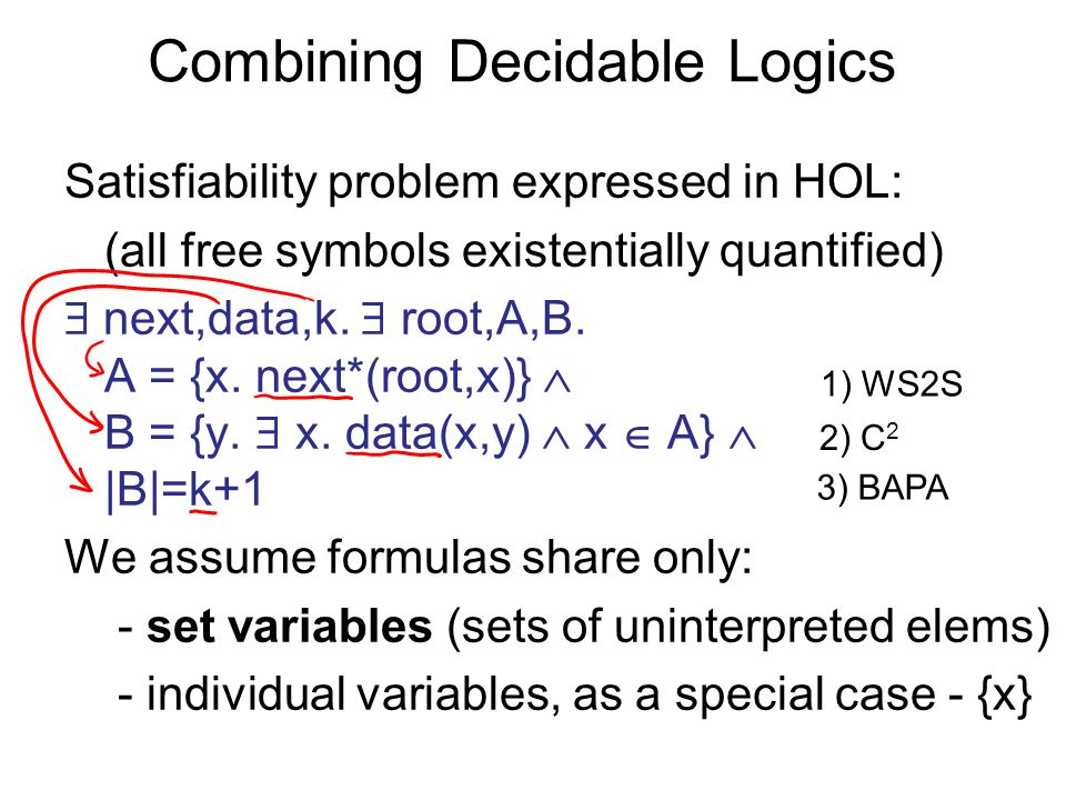 Combining Decidable Logics Satisfiability problem expressed in HOL: (all free symbols existentially quantified)  next,data,k.