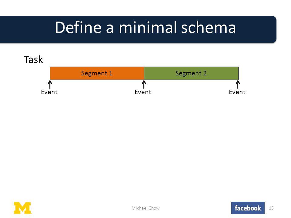 Define a minimal schema Michael Chow13 Segment 1Segment 2 Task Event