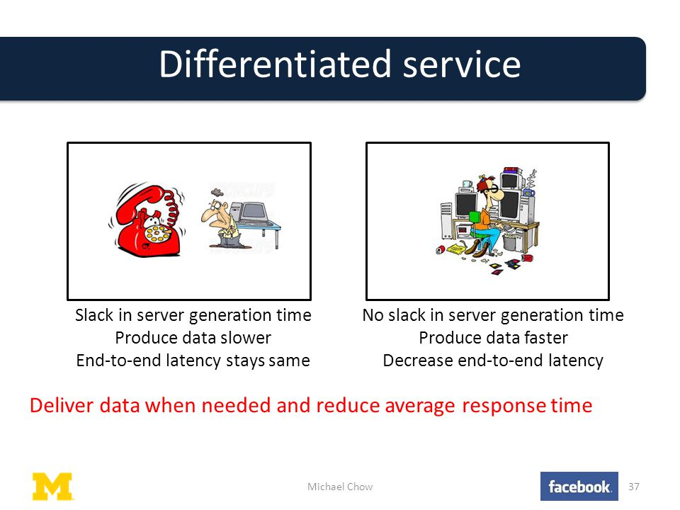 Differentiated service Michael Chow37 Deliver data when needed and reduce average response time No slack in server generation time Produce data faster Decrease end-to-end latency Slack in server generation time Produce data slower End-to-end latency stays same