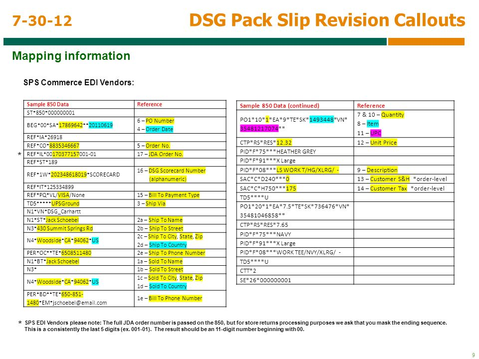 DSG Pack Slip Revision Callouts 9 7-30-12 Mapping information Sample 850 DataReference ST*850*000000001 BEG*00*SA*17869642**20110619 6 – PO Number 4 – Order Date REF*IA*26918 REF*CO*88353466675 – Order No.