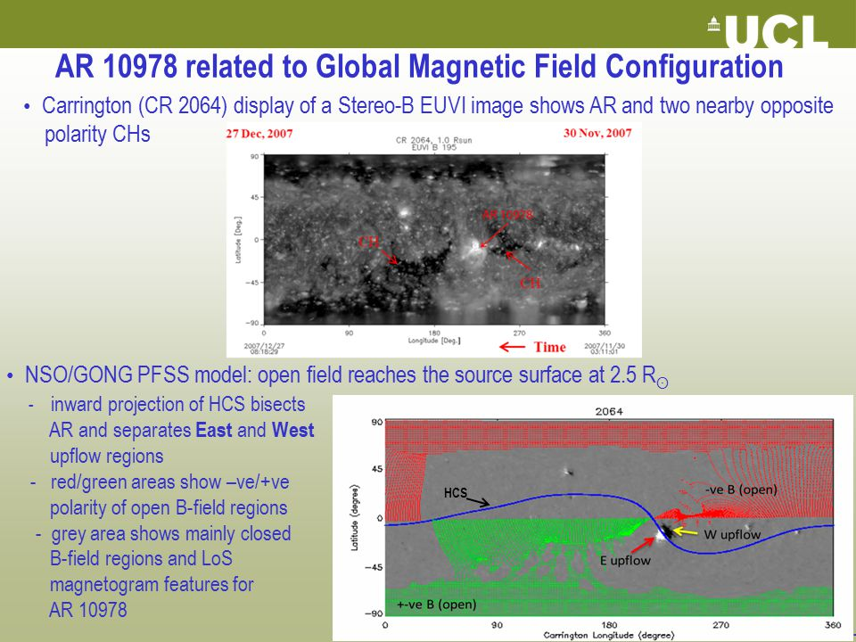 8 AR 10978 related to Global Magnetic Field Configuration NSO/GONG PFSS model: open field reaches the source surface at 2.5 R ʘ - inward projection of