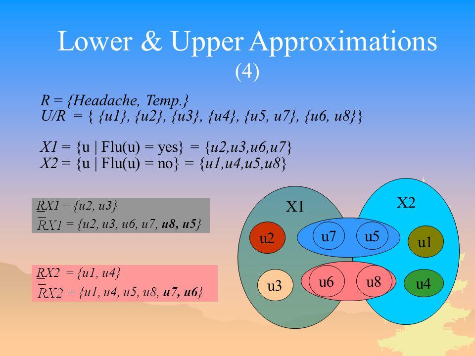 Lower & Upper Approximations (4) R = {Headache, Temp.} U/R = { {u1}, {u2}, {u3}, {u4}, {u5, u7}, {u6, u8}} X1 = {u | Flu(u) = yes} = {u2,u3,u6,u7} X2