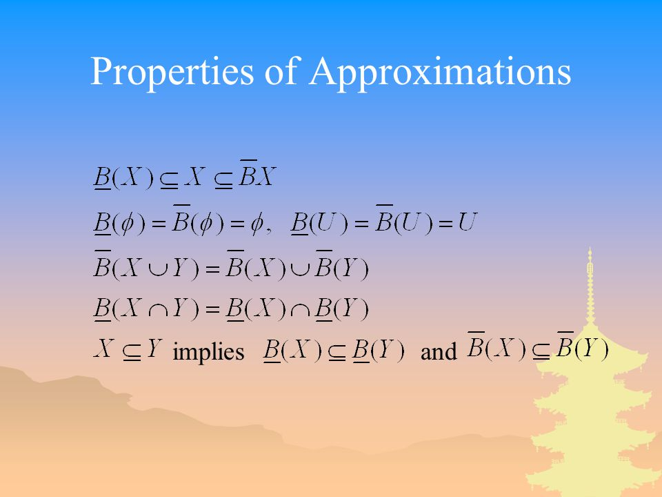 Properties of Approximations impliesand