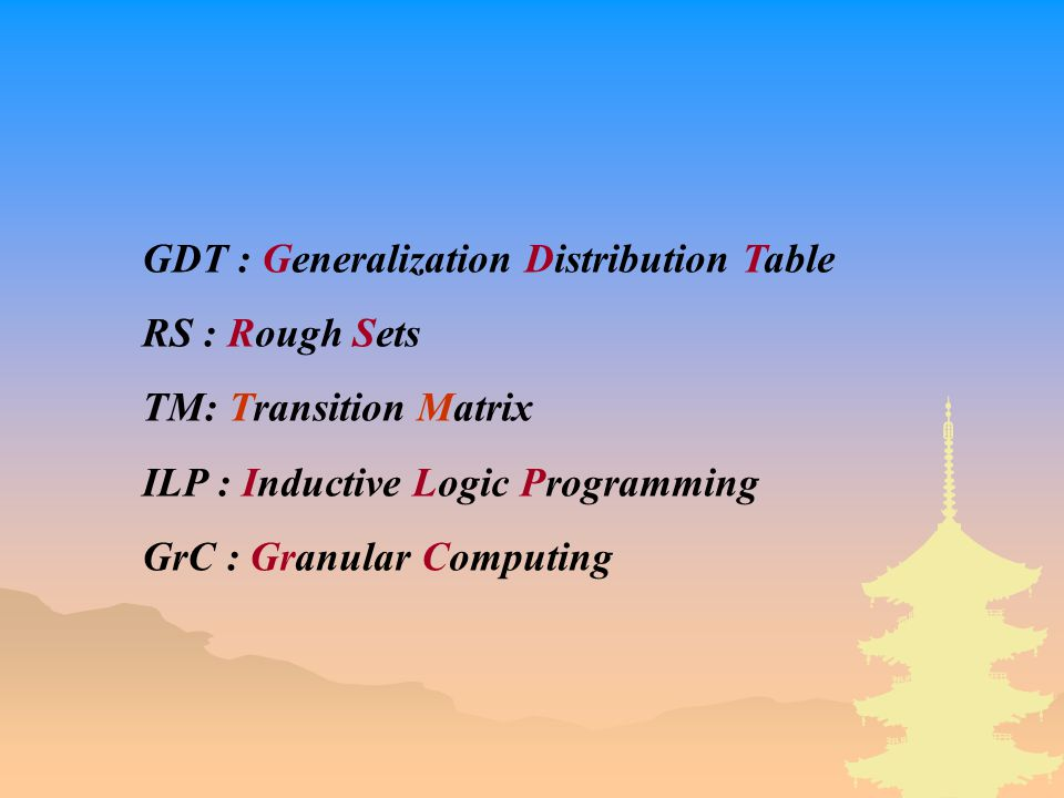 GDT : Generalization Distribution Table RS : Rough Sets TM: Transition Matrix ILP : Inductive Logic Programming GrC : Granular Computing