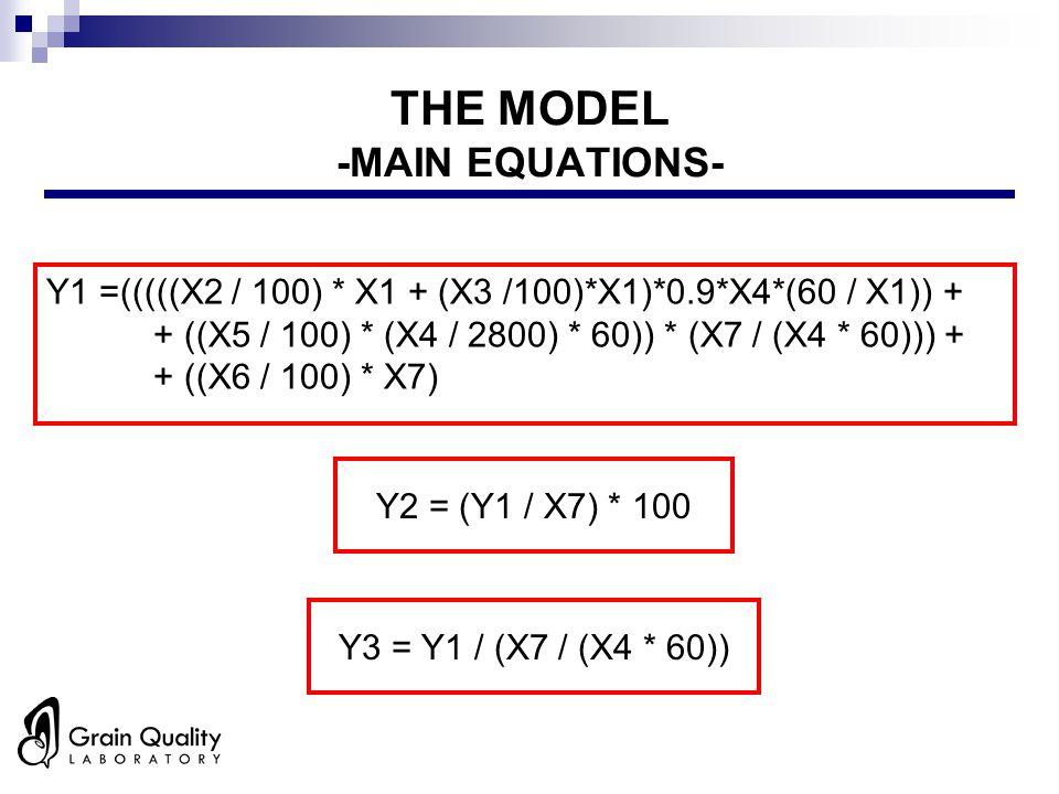 THE MODEL -MAIN EQUATIONS- Y1 =(((((X2 / 100) * X1 + (X3 /100)*X1)*0.9*X4*(60 / X1)) + + ((X5 / 100) * (X4 / 2800) * 60)) * (X7 / (X4 * 60))) + + ((X6 / 100) * X7) Y2 = (Y1 / X7) * 100 Y3 = Y1 / (X7 / (X4 * 60))