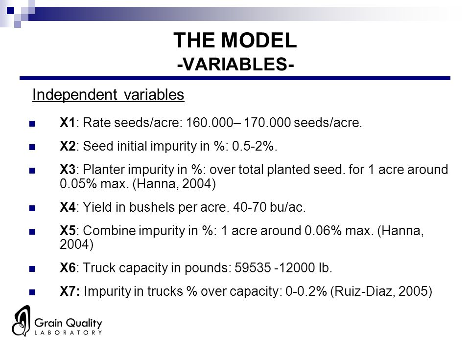 THE MODEL -VARIABLES- X1: Rate seeds/acre: 160.000– 170.000 seeds/acre.