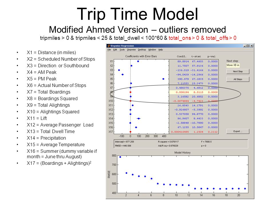 Trip Time Model Modified Ahmed Version – outliers removed tripmiles > 0 & tripmiles 0 & total_offs > 0 X1 = Distance (in miles) X2 = Scheduled Number of Stops X3 = Direction or Southbound X4 = AM Peak X5 = PM Peak X6 = Actual Number of Stops X7 = Total Boardings X8 = Boardings Squared X9 = Total Alightings X10 = Alightings Squared X11 = Lift X12 = Average Passenger Load X13 = Total Dwell Time X14 = Precipitation X15 = Average Temperature X16 = Summer (dummy variable if month = June thru August) X17 = (Boardings + Alightings) 2