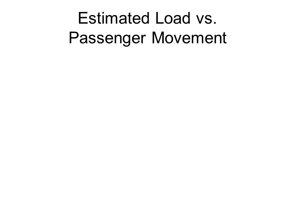 Estimated Load vs. Passenger Movement