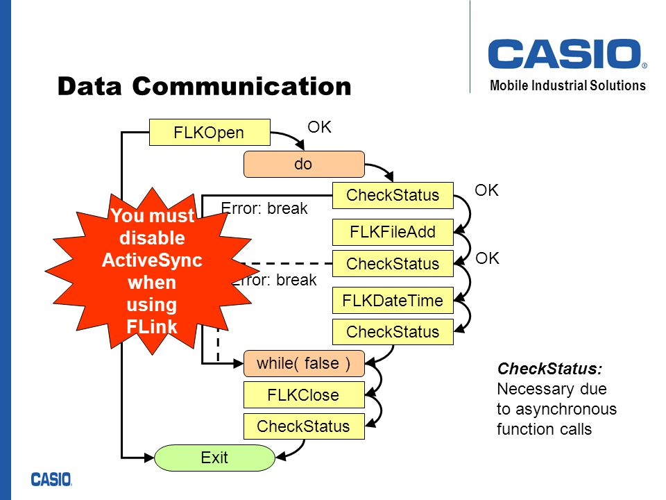 Mobile Industrial Solutions Data Communication FLKOpen do while( false ) FLKFileAdd CheckStatus FLKClose Error: break Exit OK CheckStatus FLKDateTime Error: return CheckStatus: Necessary due to asynchronous function calls Error: break You must disable ActiveSync when using FLink