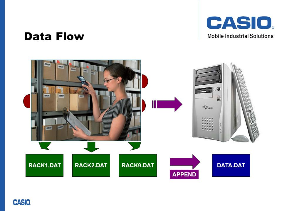 Mobile Industrial Solutions Data Flow DATA.TMP DATA.DAT Barcode Date User Rack Time Price Quantity APPEND RACK1.DAT RACK9.DAT RACK2.DAT