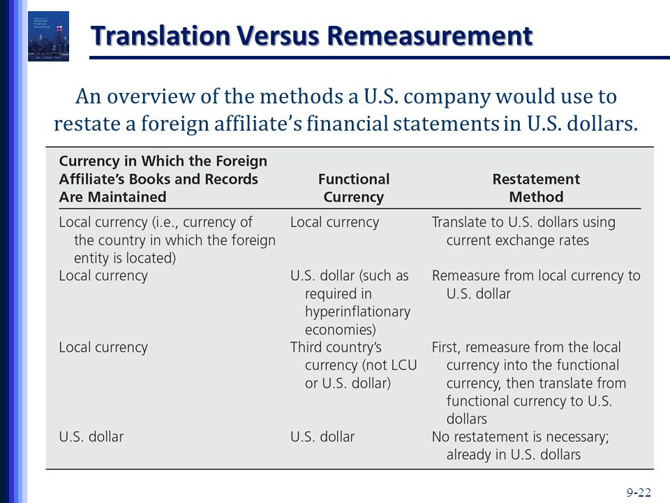 9-22 Translation Versus Remeasurement An overview of the methods a U.S. company would use to restate a foreign affiliate's financial statements in U.S
