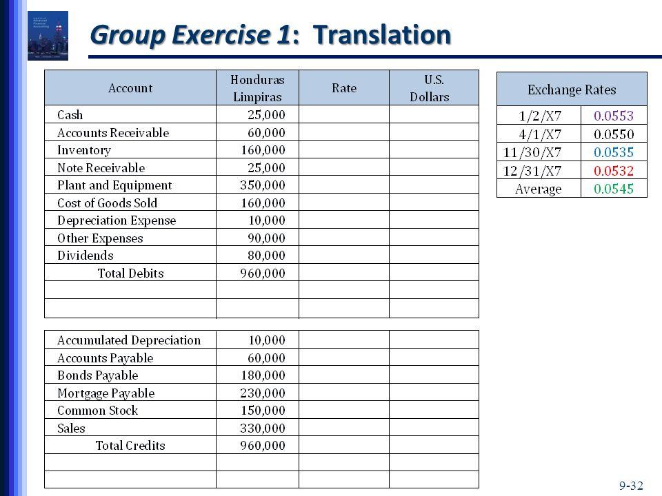 9-32 Group Exercise 1: Translation