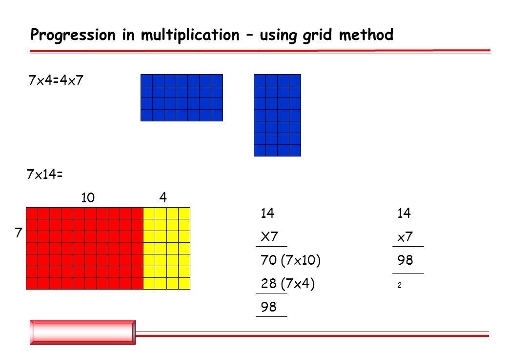 Progression in multiplication – using grid method Cheshire Mathematics Team 7x4=4x7