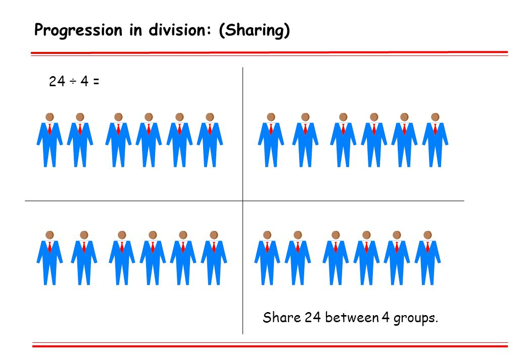 Progression in division: (Sharing) 24 ÷ 4 = Share 24 between 4 groups.