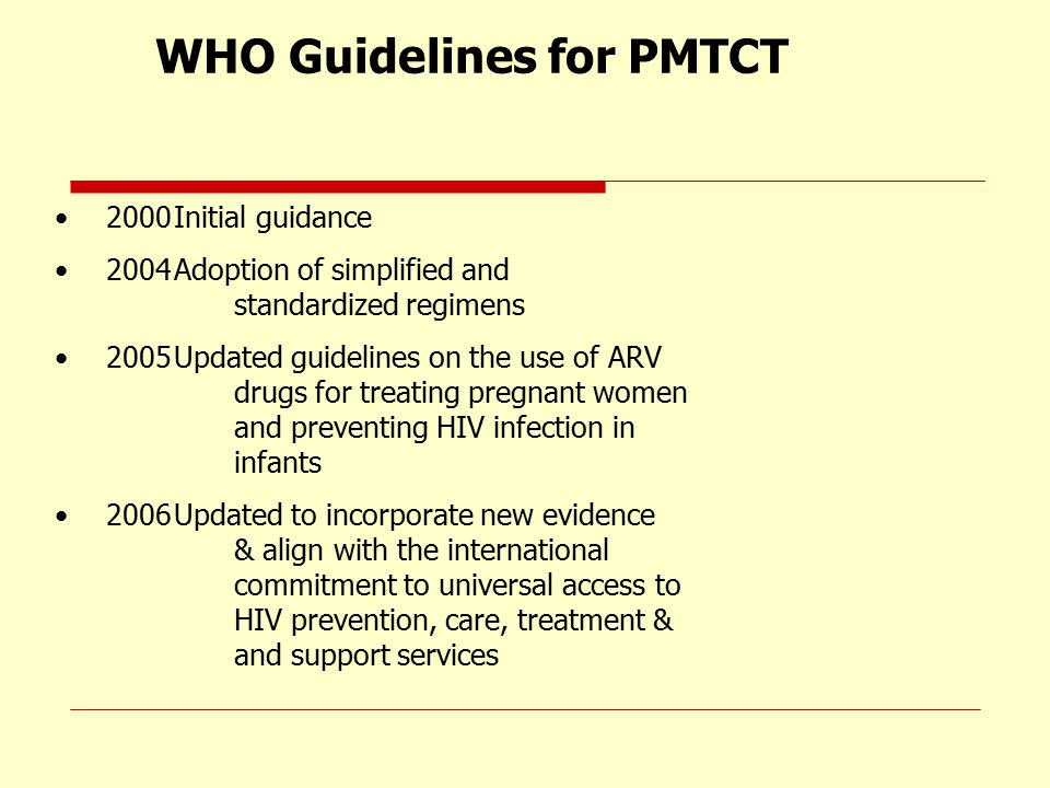WHO Guidelines for PMTCT 2000Initial guidance 2004Adoption of simplified and standardized regimens 2005Updated guidelines on the use of ARV drugs for