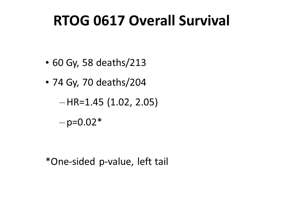 RTOG 0617 Overall Survival 60 Gy, 58 deaths/213 74 Gy, 70 deaths/204 – – HR=1.45 (1.02, 2.05) – – p=0.02* *One-sided p-value, left tail