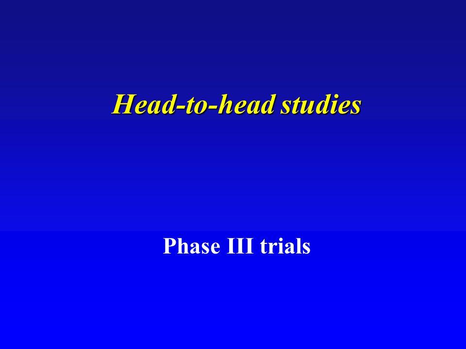 Head-to-head studies Phase III trials