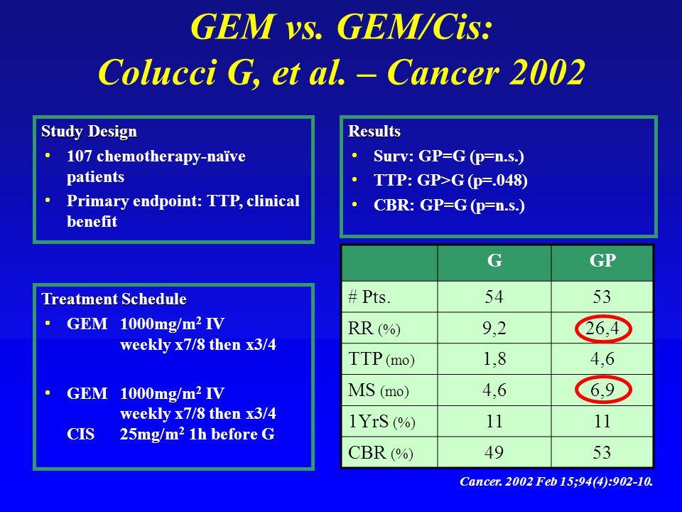 GEM vs. GEM/Cis: Colucci G, et al.