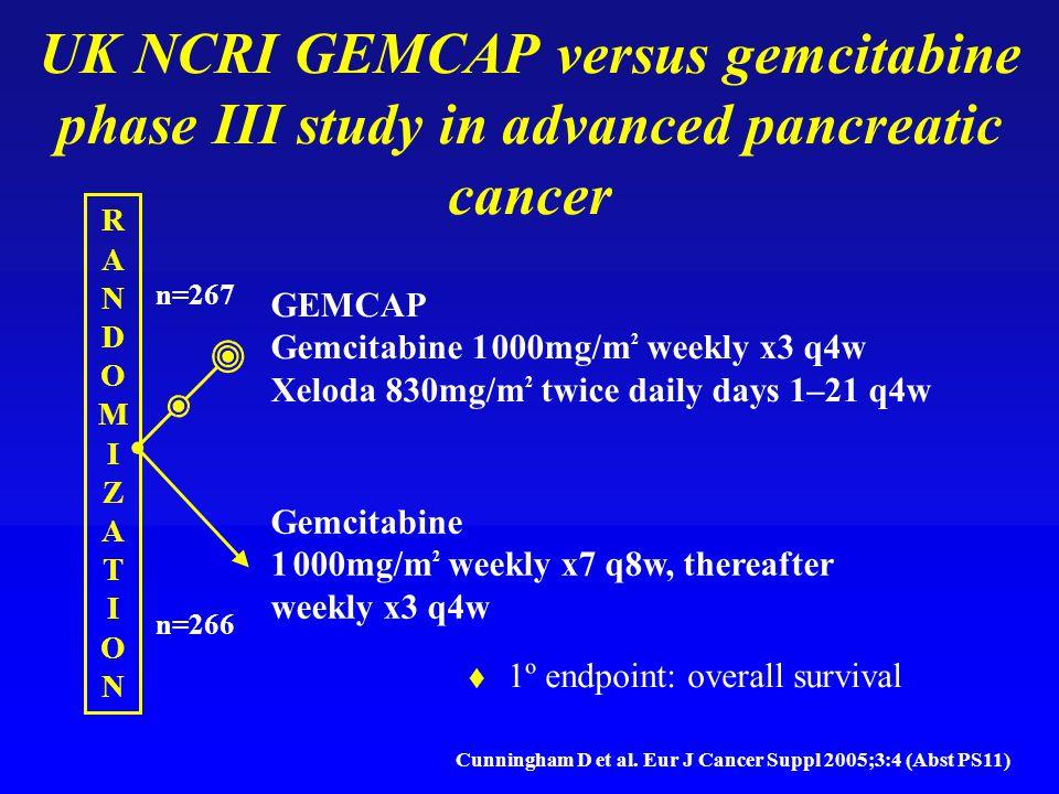 UK NCRI GEMCAP versus gemcitabine phase III study in advanced pancreatic cancer Cunningham D et al.