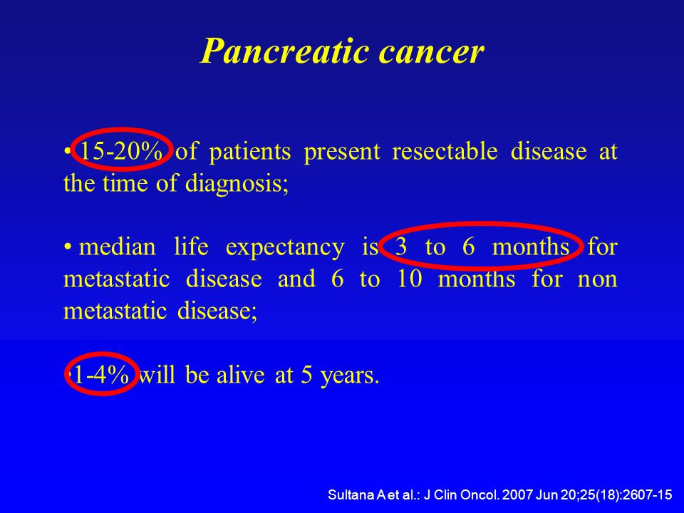 15-20% of patients present resectable disease at the time of diagnosis; median life expectancy is 3 to 6 months for metastatic disease and 6 to 10 months for non metastatic disease; 1-4% will be alive at 5 years.