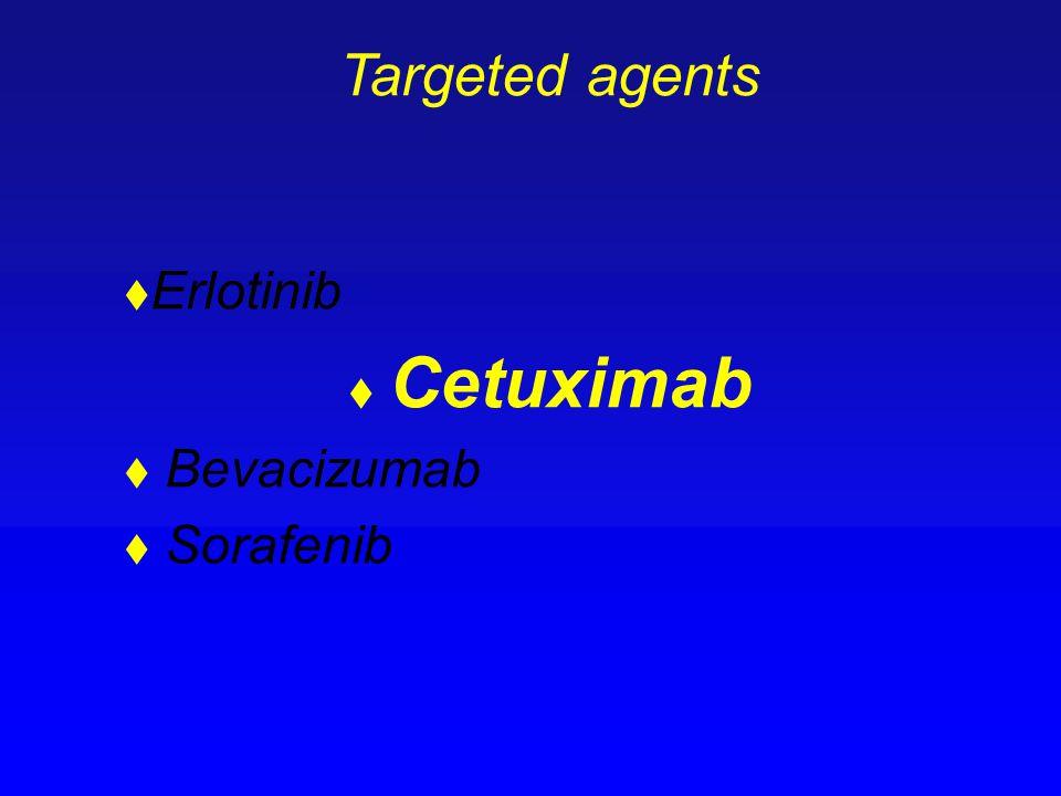 Targeted agents  Erlotinib  Cetuximab  Bevacizumab  Sorafenib