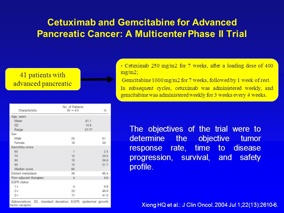 41 patients with advanced pancreatic - Cetuximab 250 mg/m2 for 7 weeks, after a loading dose of 400 mg/m2; - Gemcitabine 1000 mg/m2 for 7 weeks, followed by 1 week of rest.